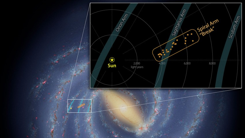 """A """"sliver"""" 3,000 light-years long was found in the arm of the Milky Way"""